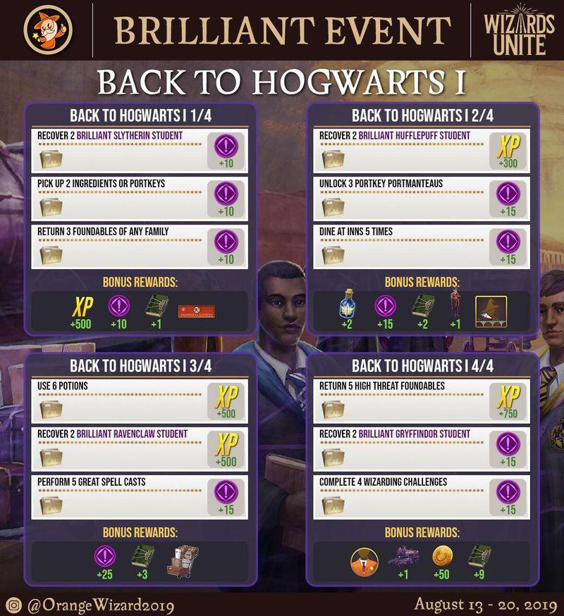 Бриллиантовый ивент «Back to Hogwarts» — гайд по 1 части