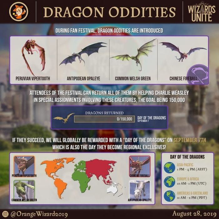 Фанатский Фестиваль и День Драконов в Wizards Unite!